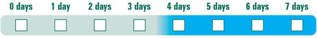 Answer choices range from 0 to 7 days. An answer of 4 or more days defines your IBS-D as severe.